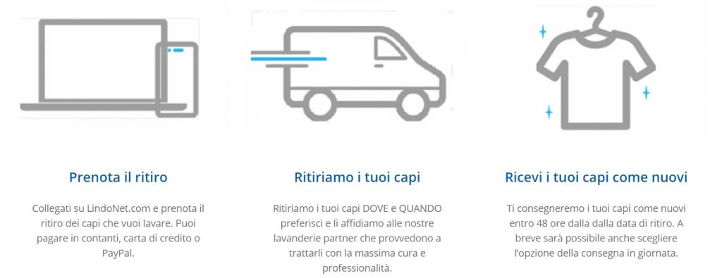 Lavanderia a domicilio Roma - Come Funziona
